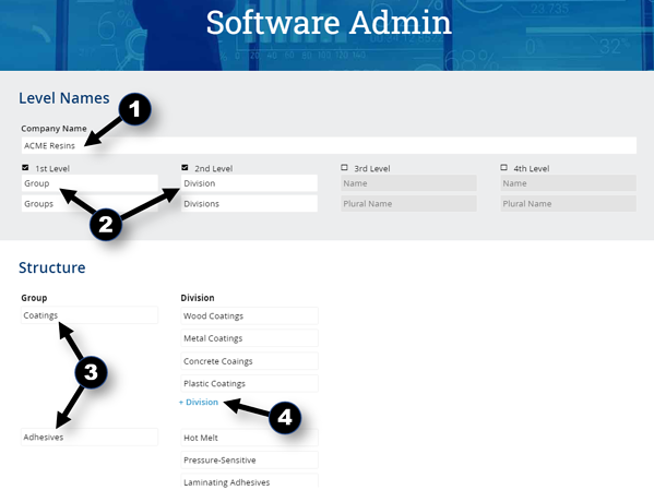 Blueprinter Admin Screen
