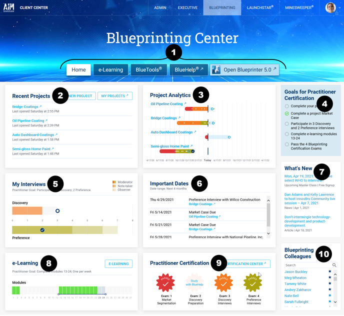 Blueprinting Center Home Page