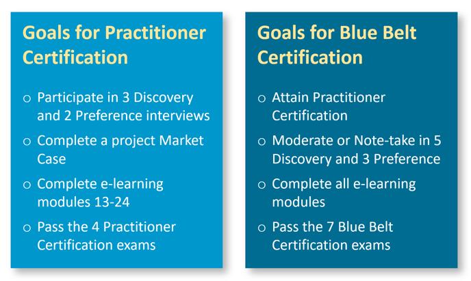 Goals for Blueprinting Certification-1