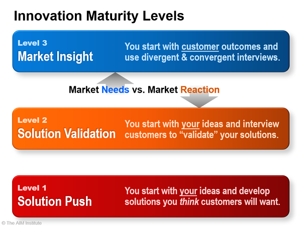 Three Innovation Maturity Levels