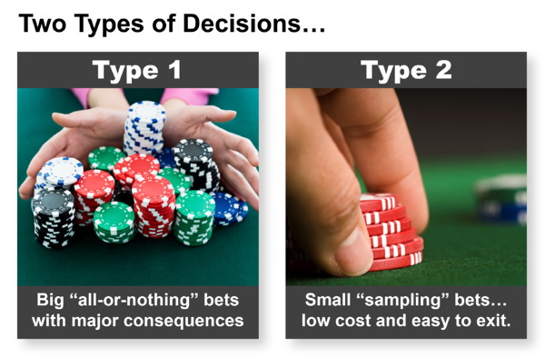Two Types of Decisions