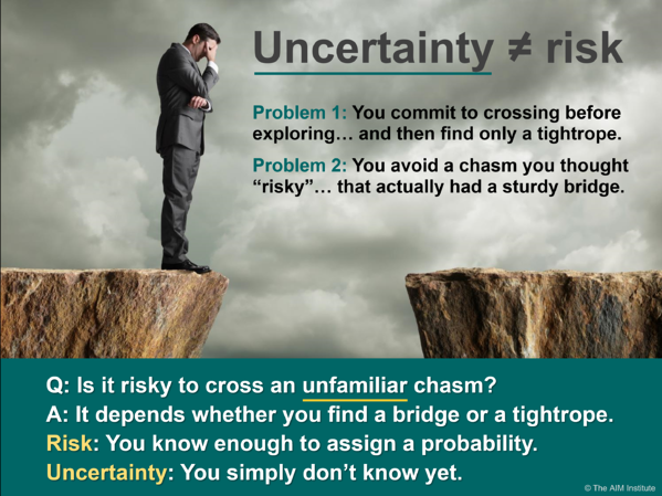 Uncertainty and Risk are different