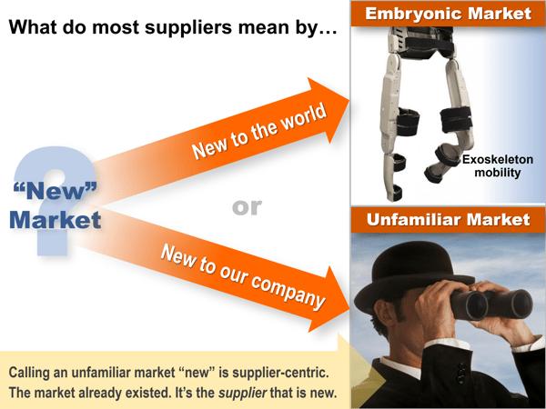 Unfamilar Markets